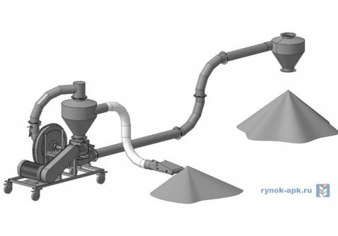 Пневматический транспортер зерна птз 15 самодельная транспортер